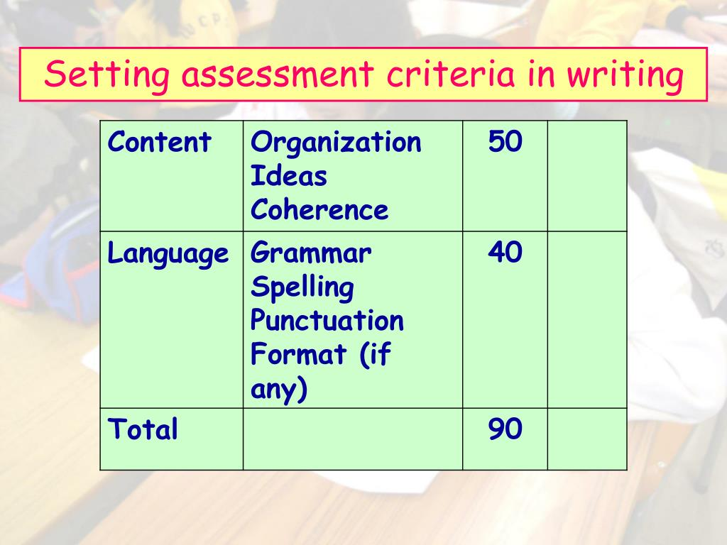 Setting assessment criteria in writing