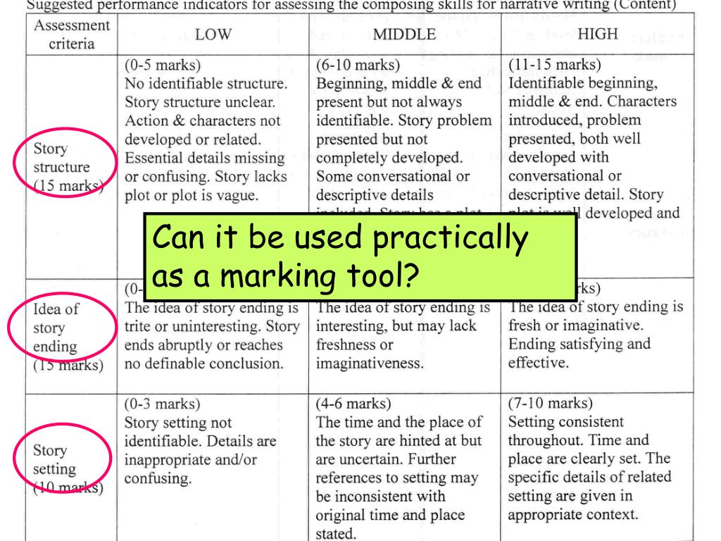 Can it be used practically  as a marking tool?