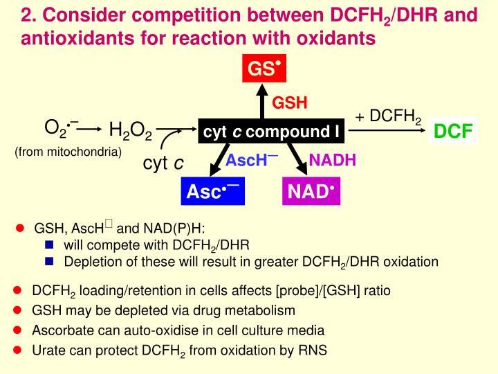 2. Consider competition between DCFH