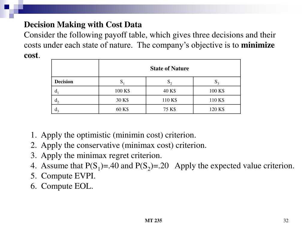 Decision Making with Cost Data