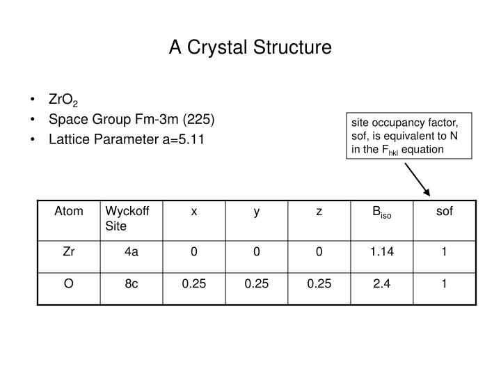A Crystal Structure