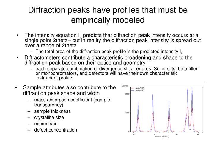 Sample attributes also contribute to the diffraction peak shape and width