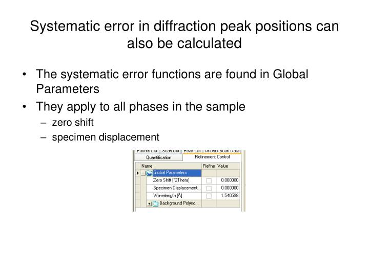 Systematic error in diffraction peak positions can also be calculated