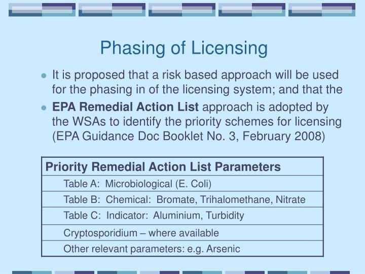 Phasing of Licensing