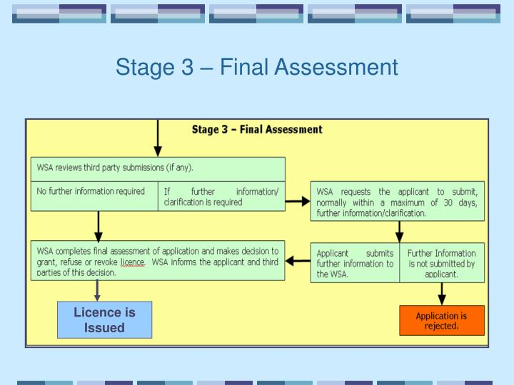 Stage 3 – Final Assessment