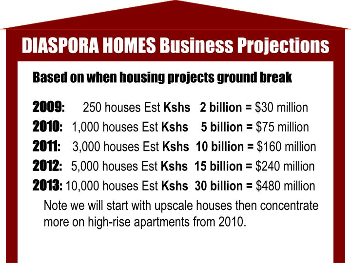 DIASPORA HOMES Business Projections