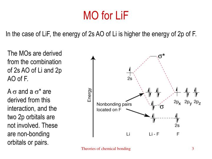 MO for LiF