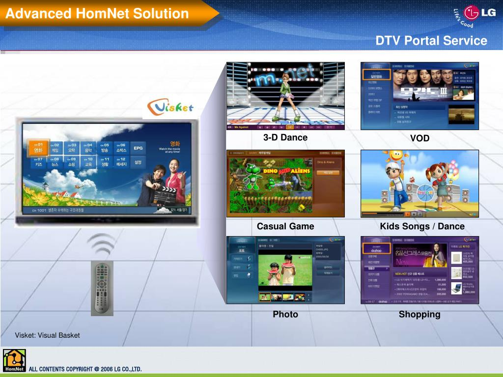 Advanced HomNet Solution