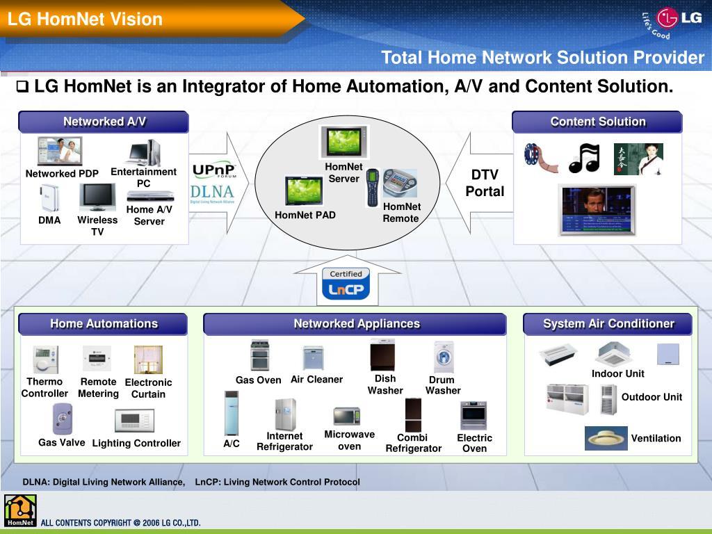 LG HomNet Vision