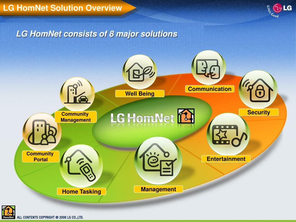 LG HomNet Solution Overview