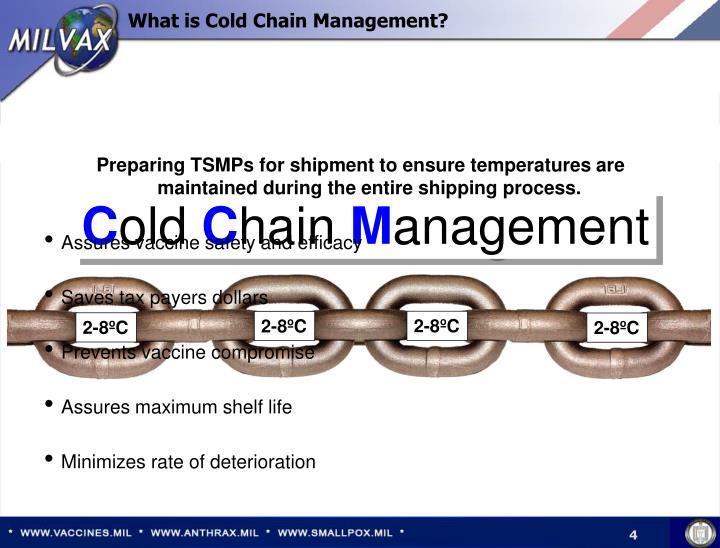 What is Cold Chain Management?