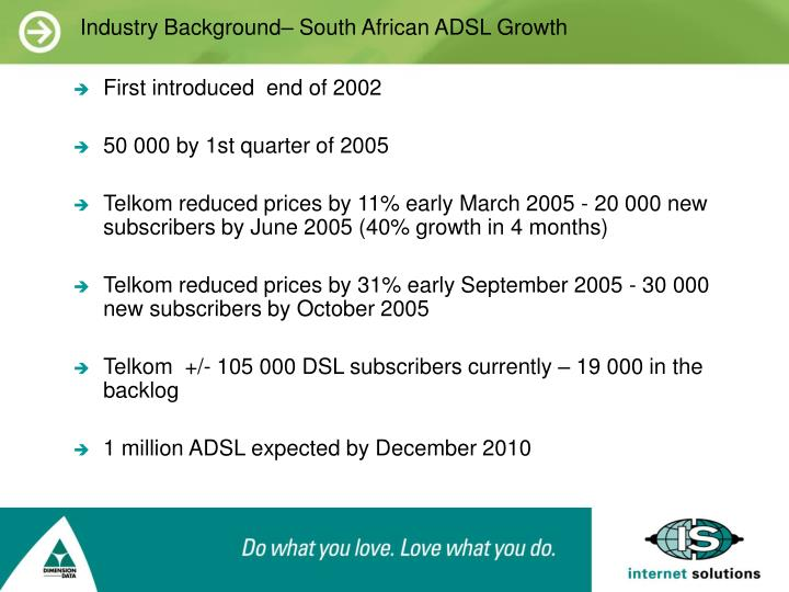 Industry background south african adsl growth
