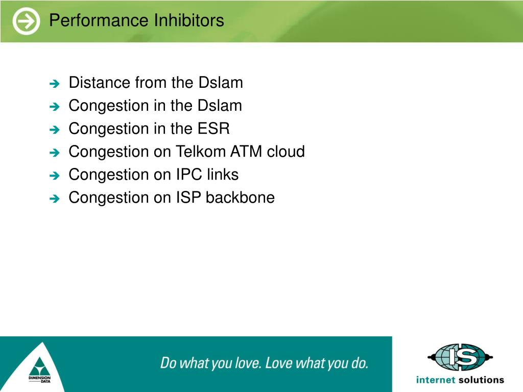 Performance Inhibitors
