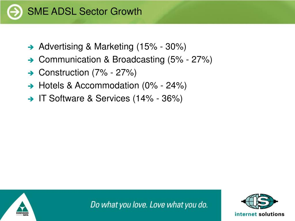 SME ADSL Sector Growth