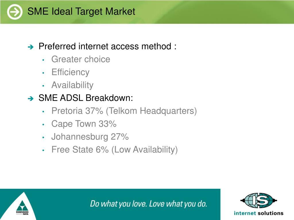 SME Ideal Target Market