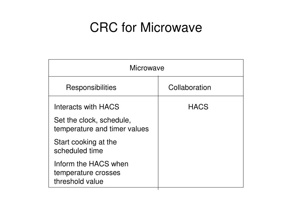 CRC for Microwave