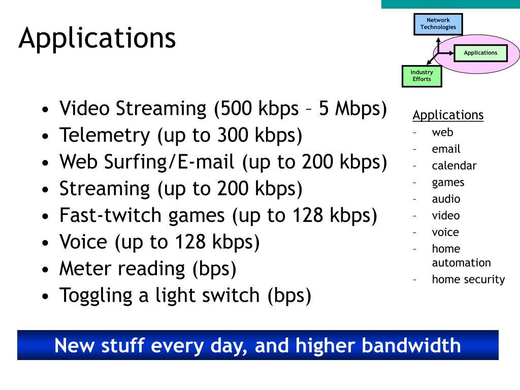 Video Streaming (500 kbps – 5 Mbps)