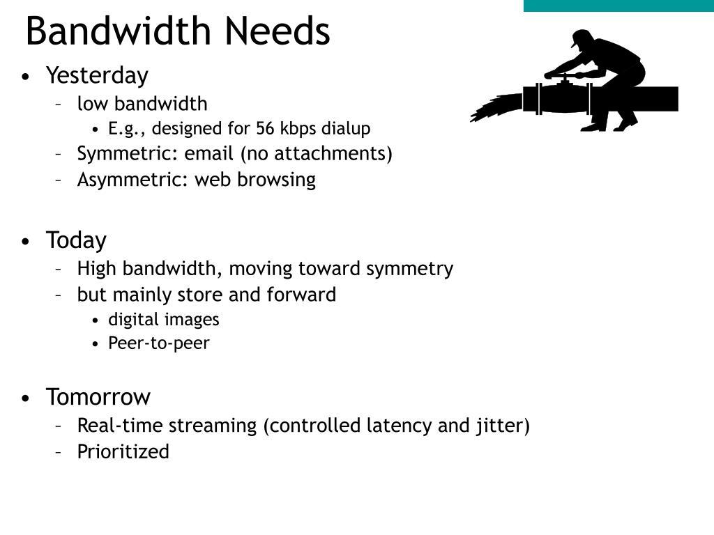 Bandwidth Needs