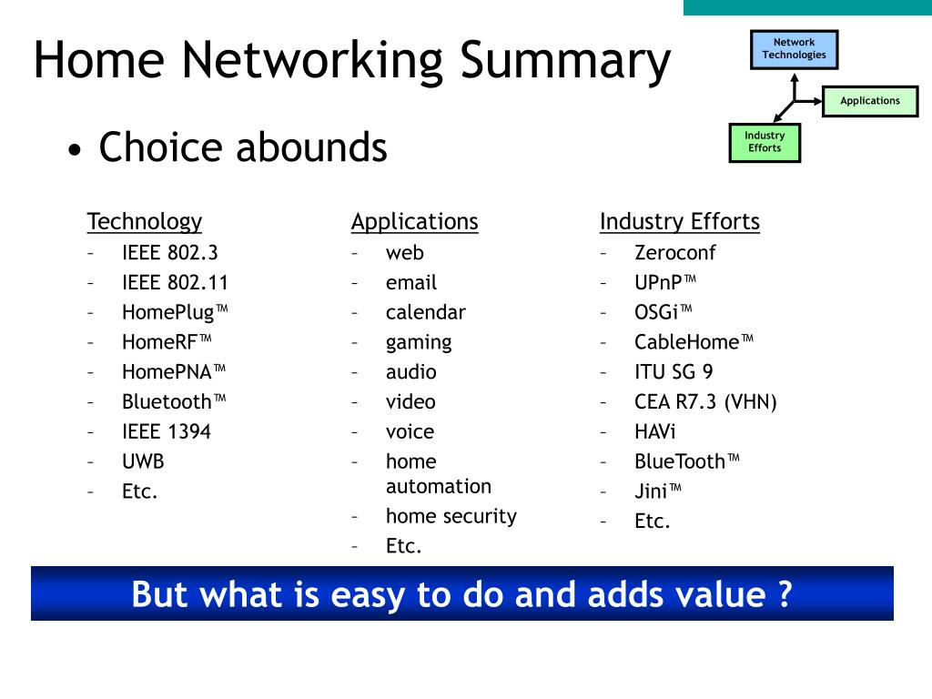 Home Networking Summary