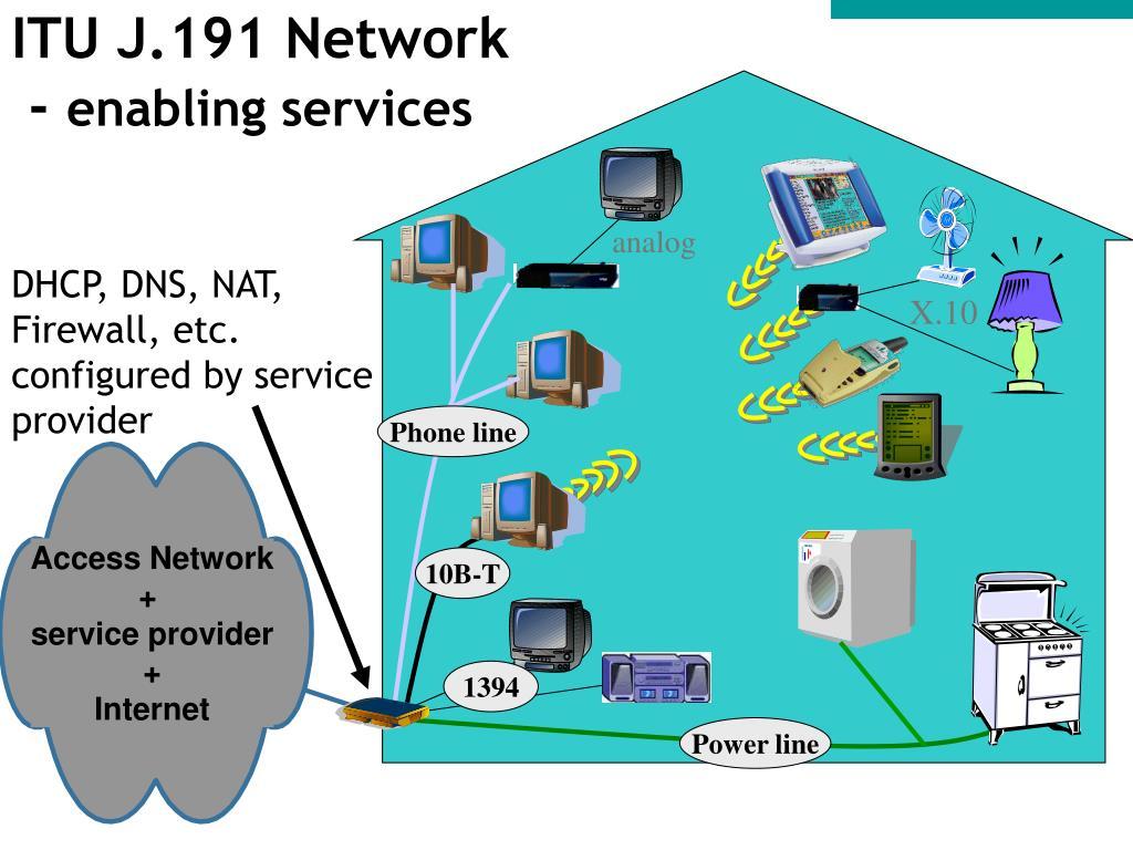 ITU J.191 Network