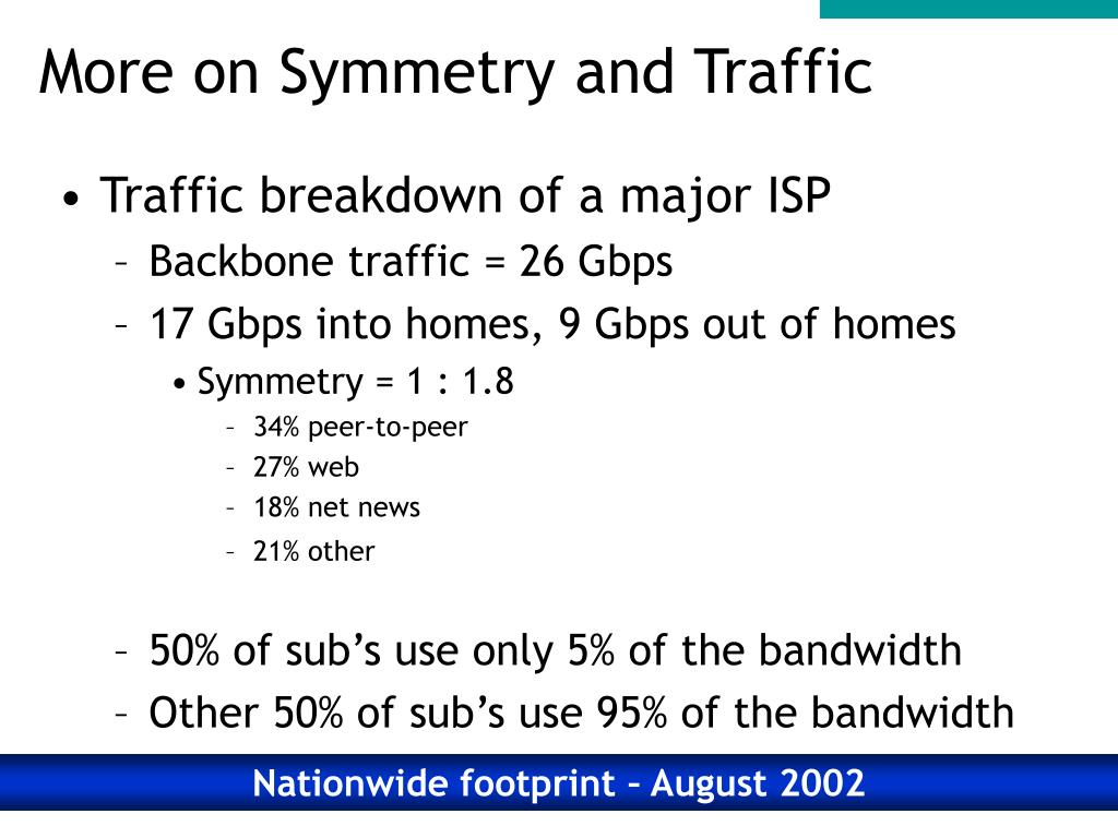 More on Symmetry and Traffic