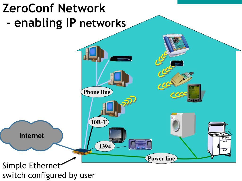 ZeroConf Network