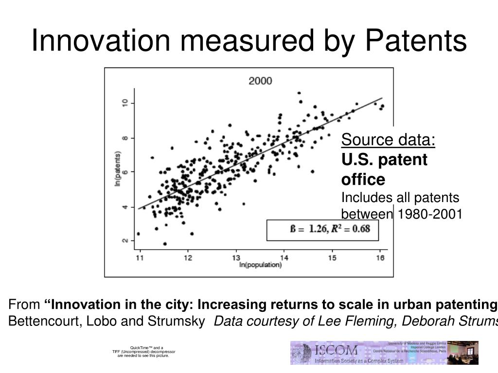 Innovation measured by Patents