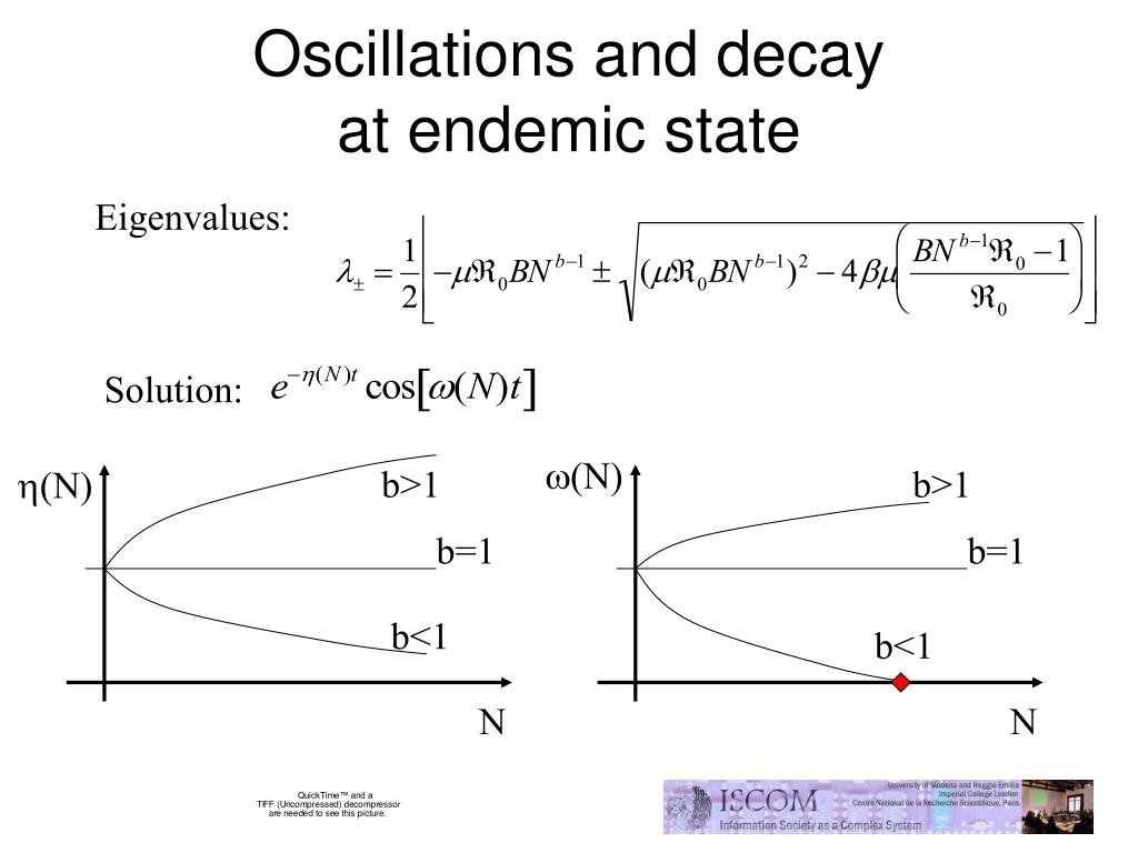 Oscillations and decay