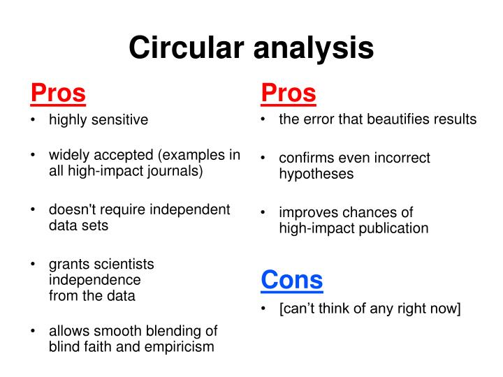Circular analysis