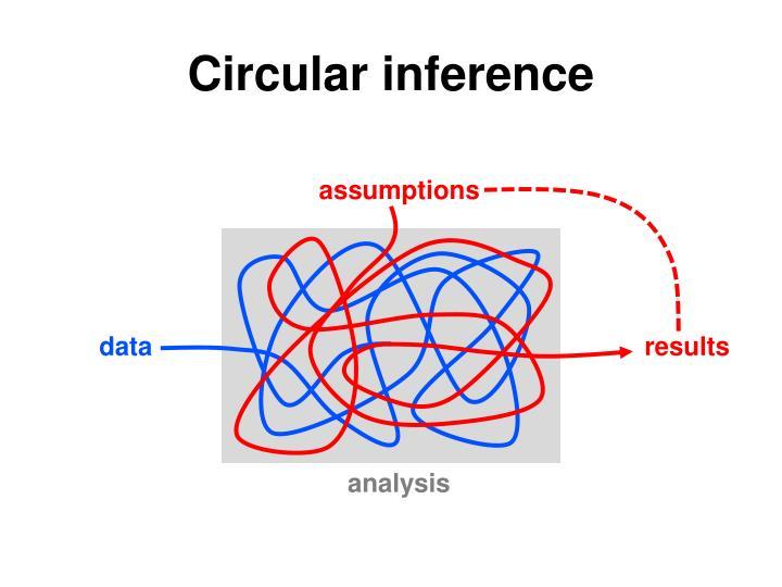 Circular inference