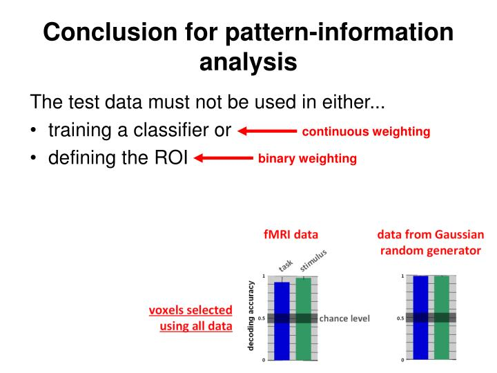 Conclusion for pattern-information analysis