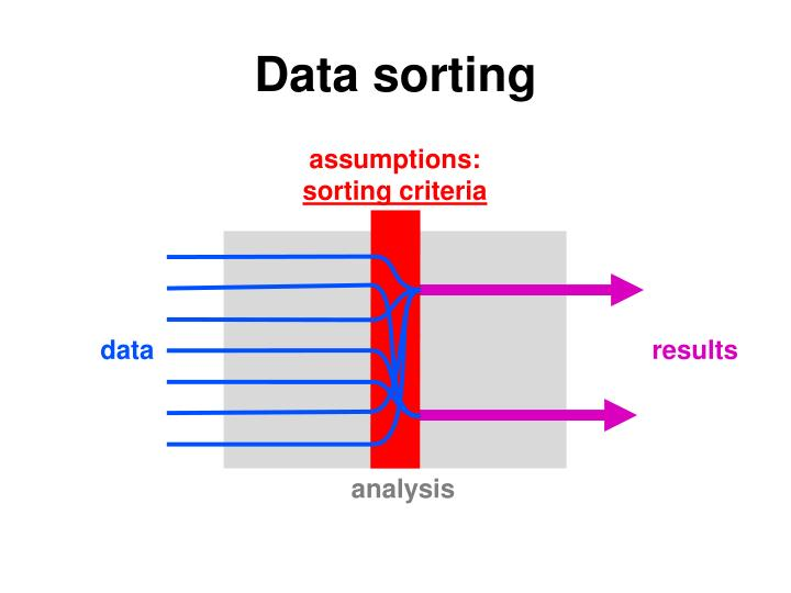 Data sorting