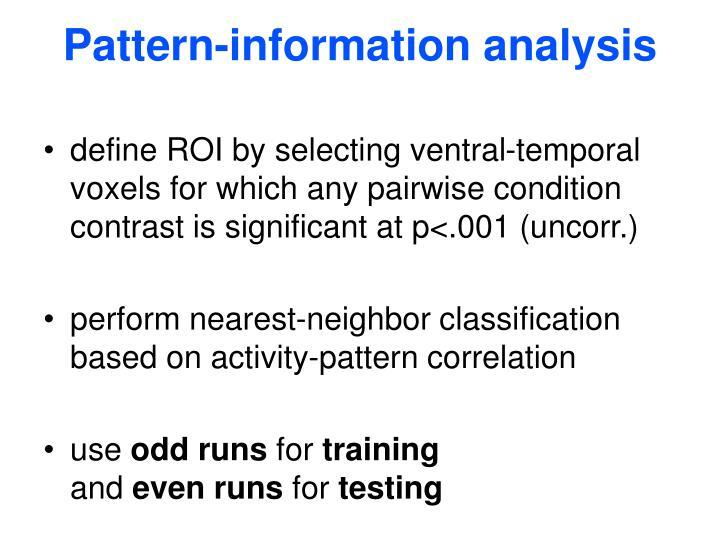 Pattern-information analysis