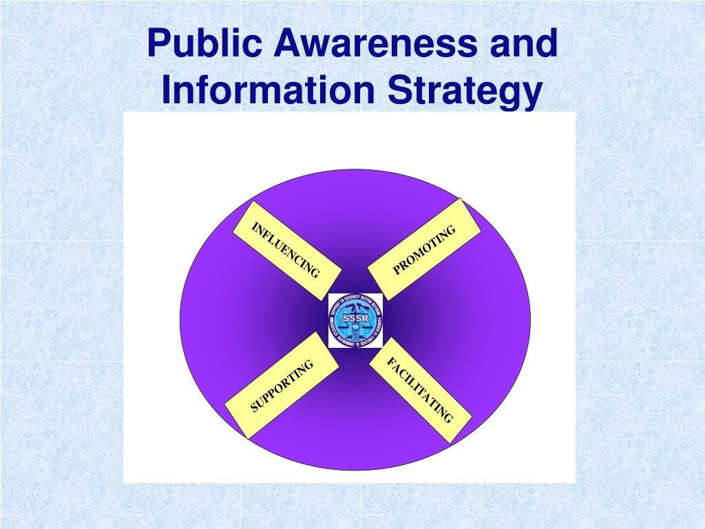 Public Awareness and Information Strategy