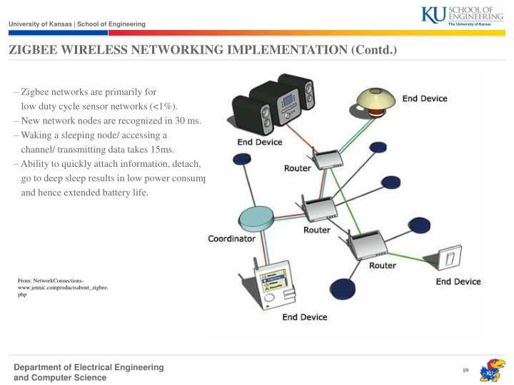 ZIGBEE WIRELESS NETWORKING IMPLEMENTATION (Contd.)