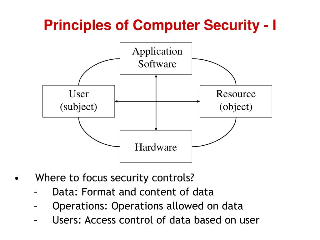 Principles of Computer Security - I