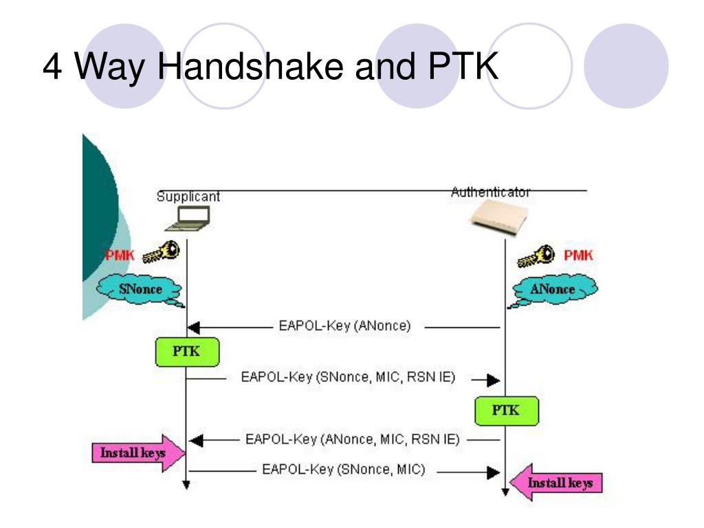 4 Way Handshake and PTK