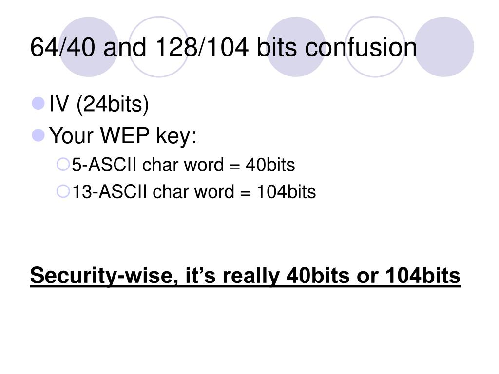 64/40 and 128/104 bits confusion