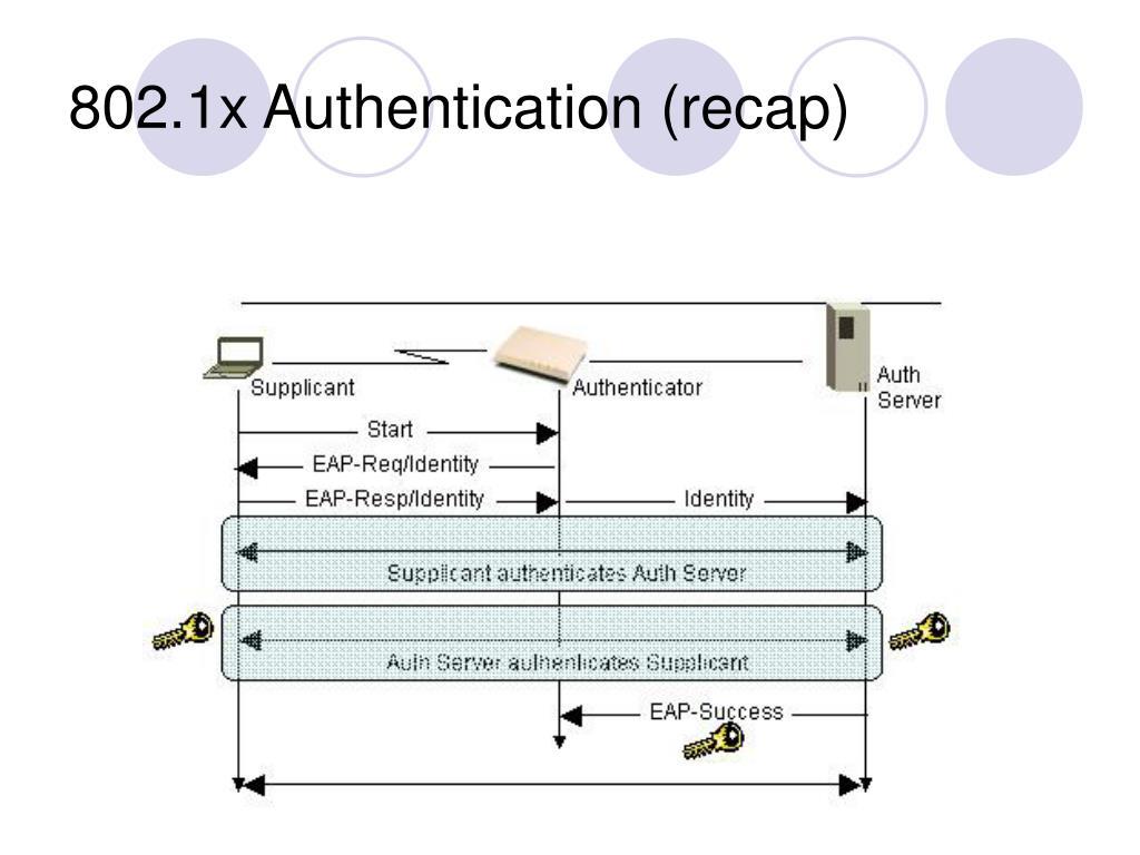 802.1x Authentication (recap)