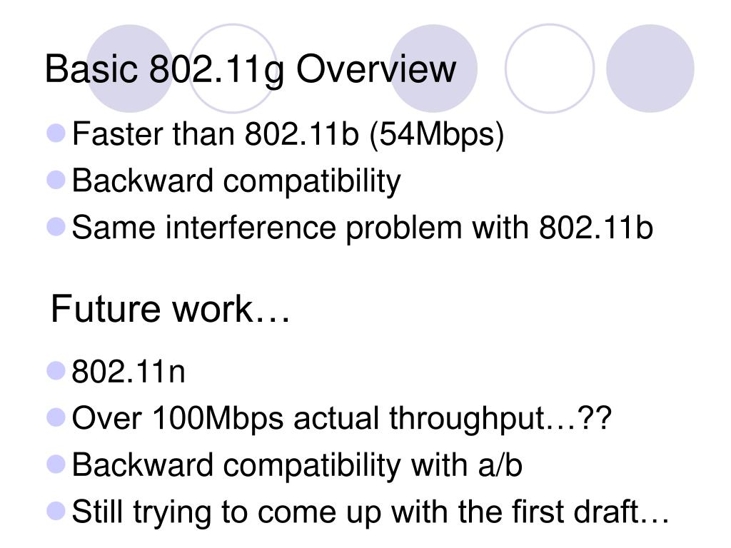 Basic 802.11g Overview