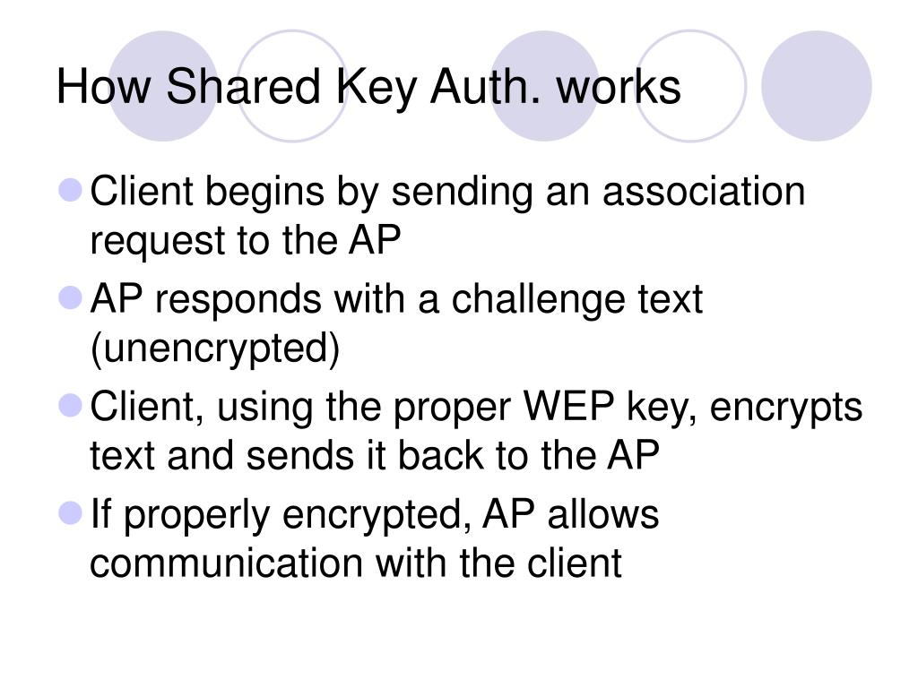 How Shared Key Auth. works