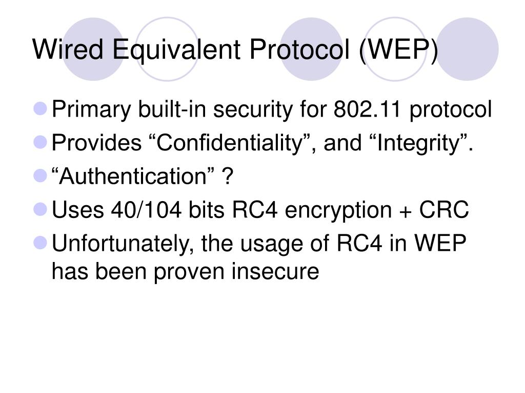 Wired Equivalent Protocol (WEP)