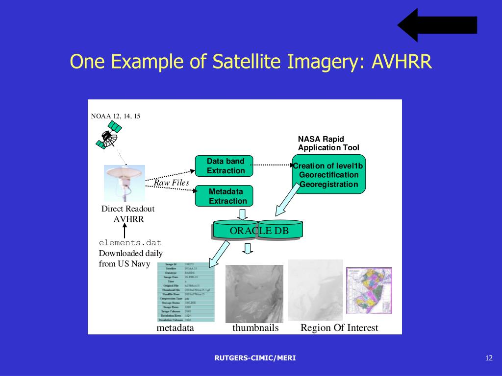 One Example of Satellite Imagery: AVHRR