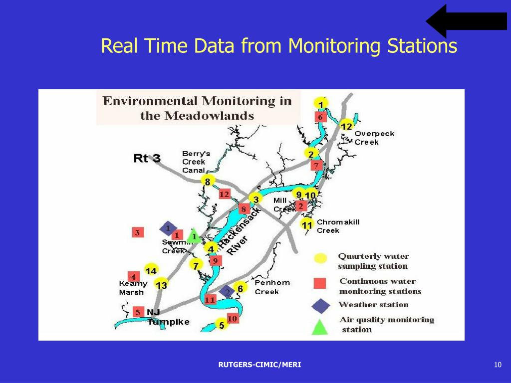 Real Time Data from Monitoring Stations