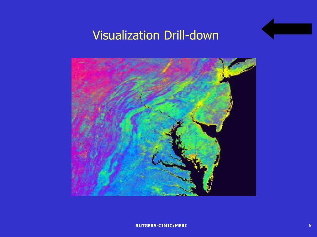 Visualization Drill-down
