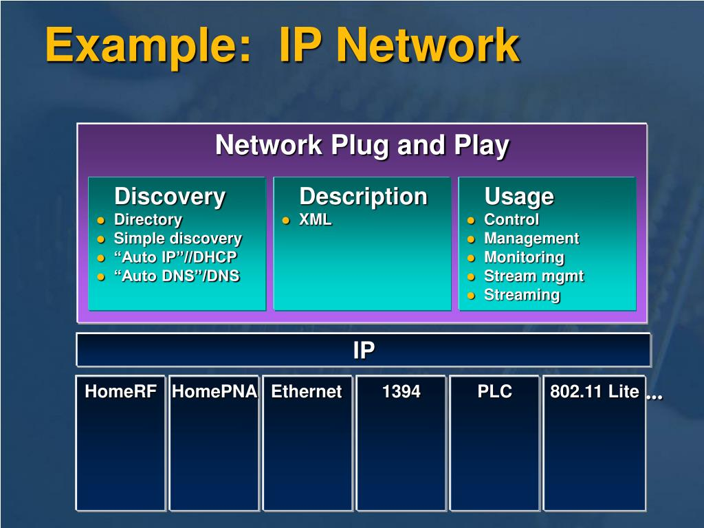Example:  IP Network