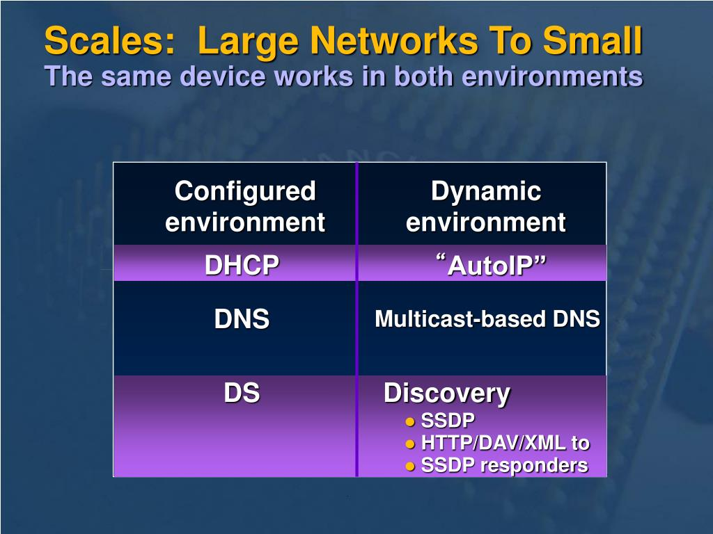 Scales:  Large Networks To Small