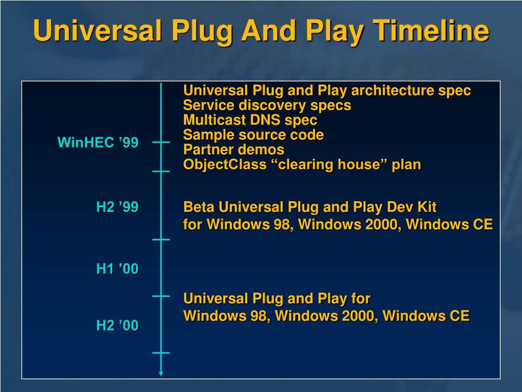 Universal Plug And Play Timeline