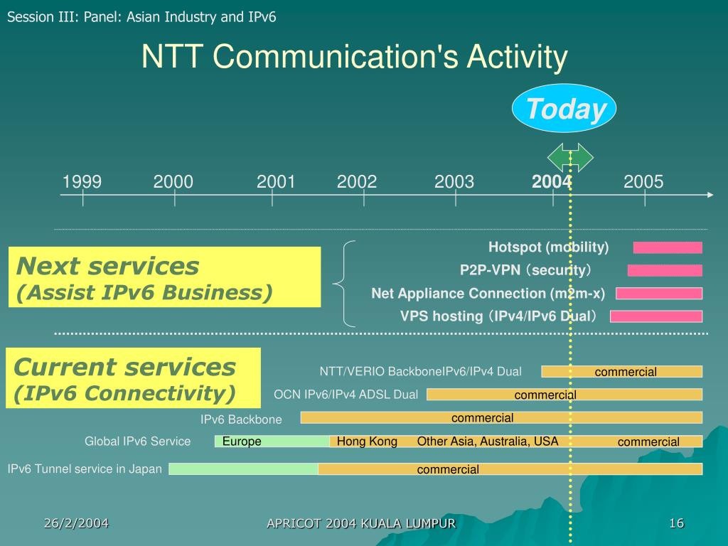 NTT Communication's Activity