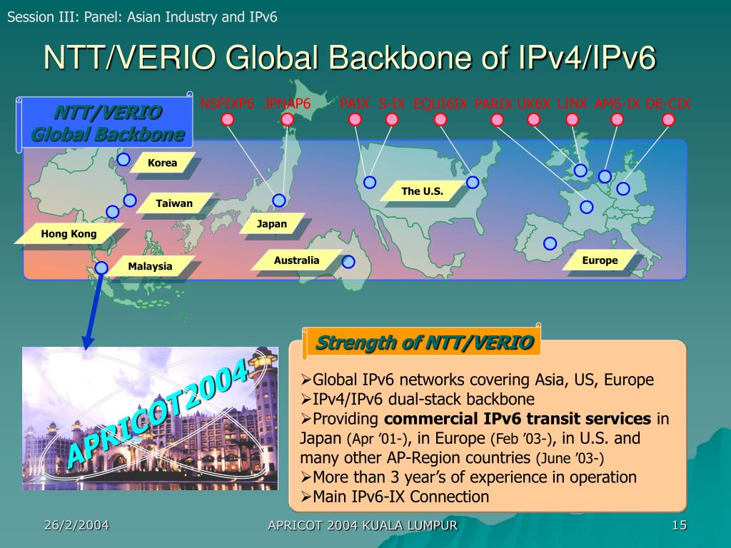 NTT/VERIO Global Backbone of IPv4/IPv6